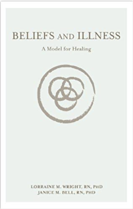 Read more on Illness Beliefs Model – A new book